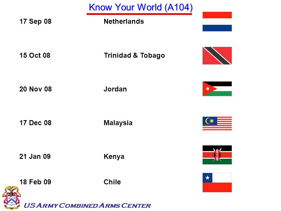 Know Your World (A104) 17 Sep 08 Netherlands