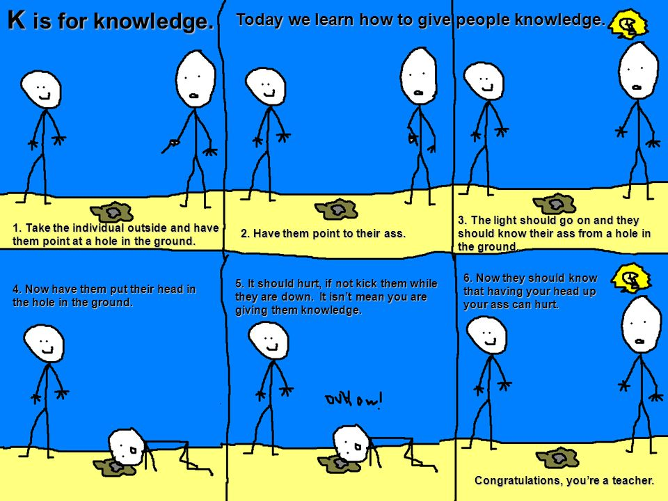 K is for knowledge. Today we learn how to give people knowledge.