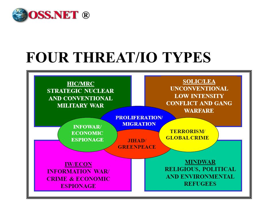® FOUR THREAT/IO TYPES. HIC/MRC STRATEGIC NUCLEAR AND CONVENTIONAL MILITARY WAR.