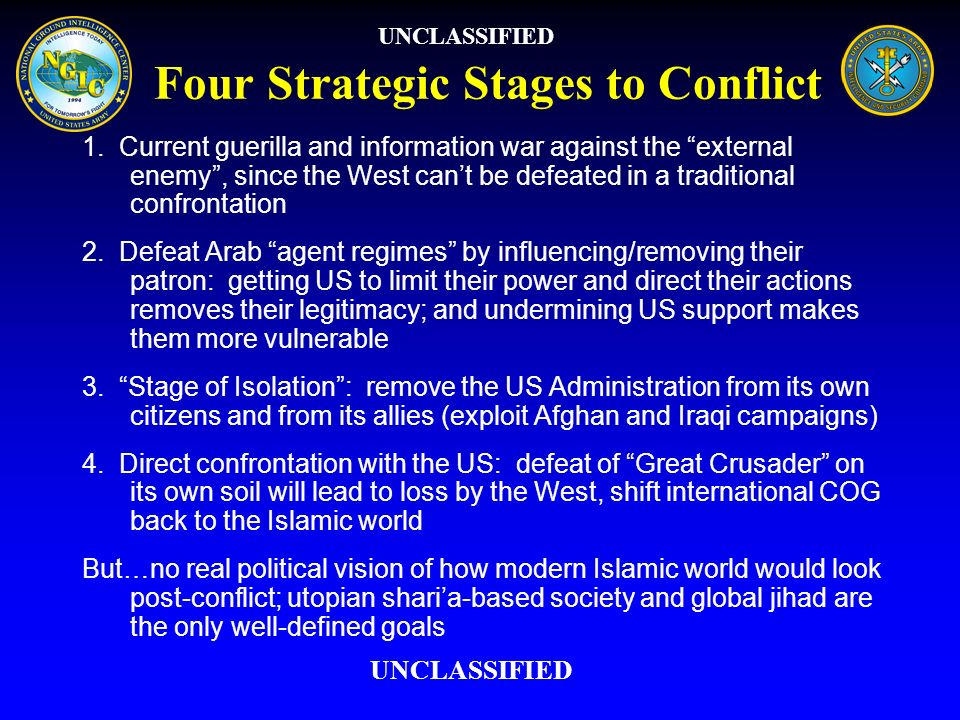 Four Strategic Stages to Conflict