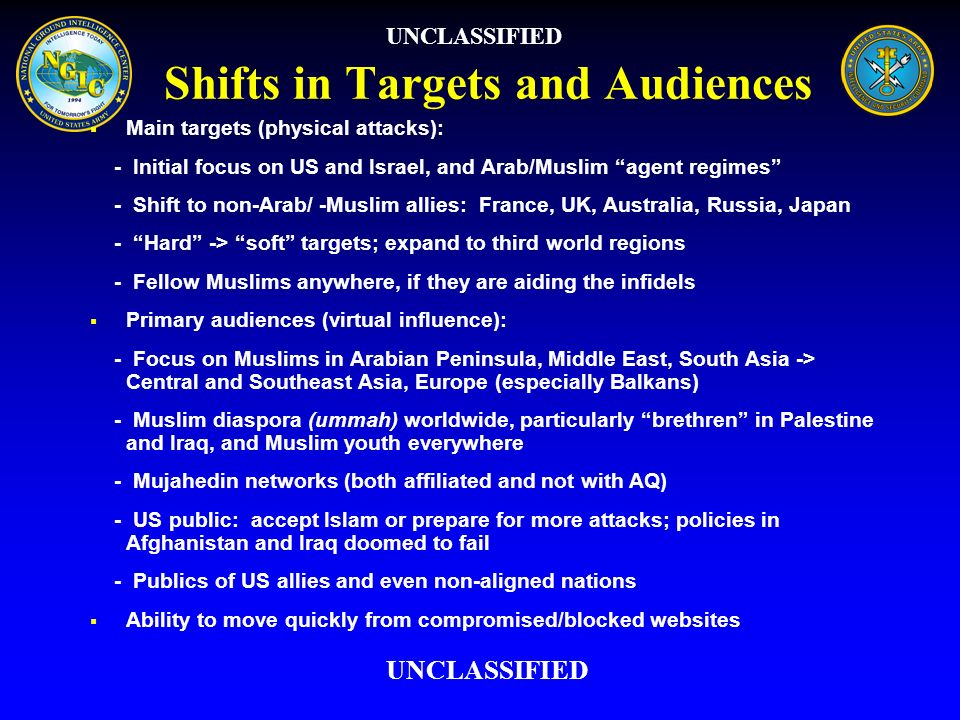 Shifts in Targets and Audiences