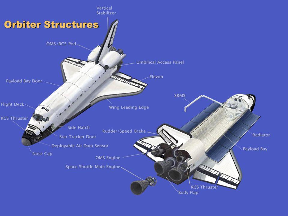 Orbiter+Structures.jpg