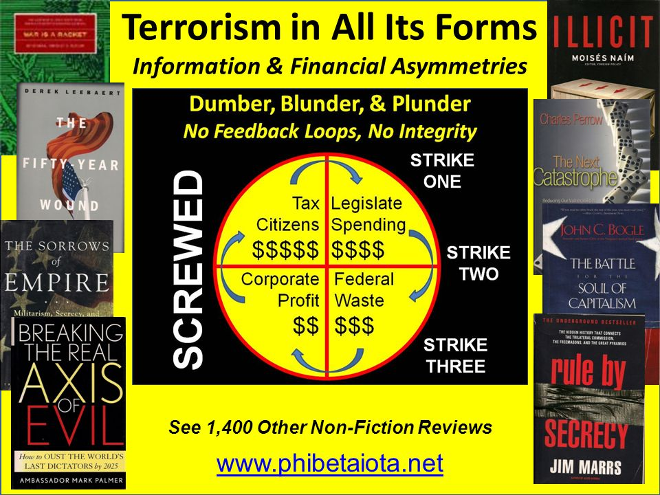 Terrorism in All Its Forms Information & Financial Asymmetries
