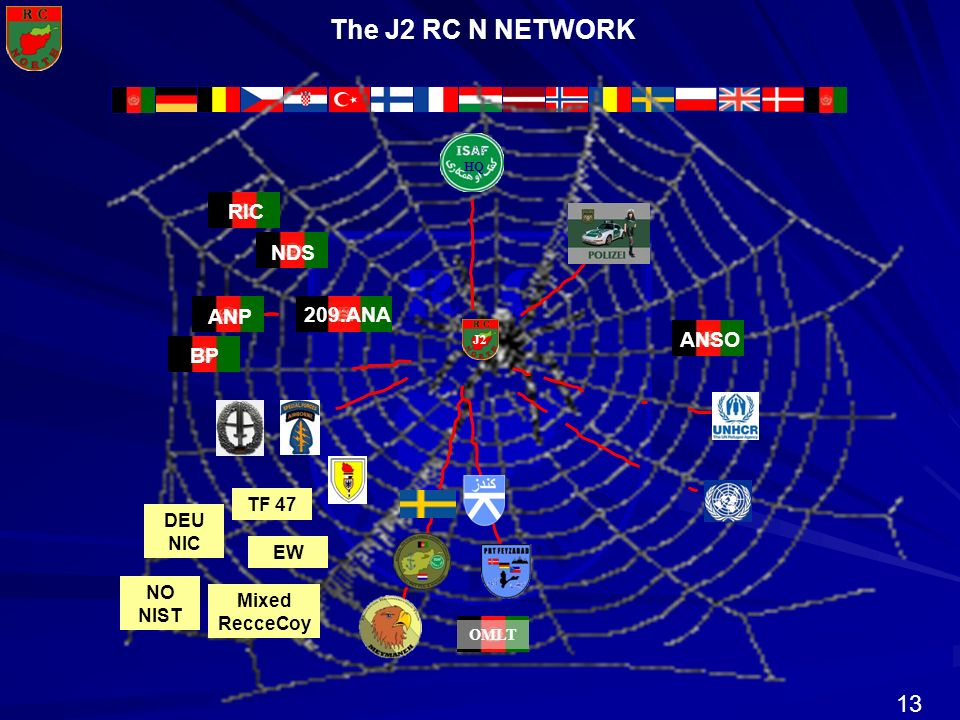 The J2 RC N NETWORK RIC NDS ANP 209.ANA ANSO BP TF 47 DEU NIC EW