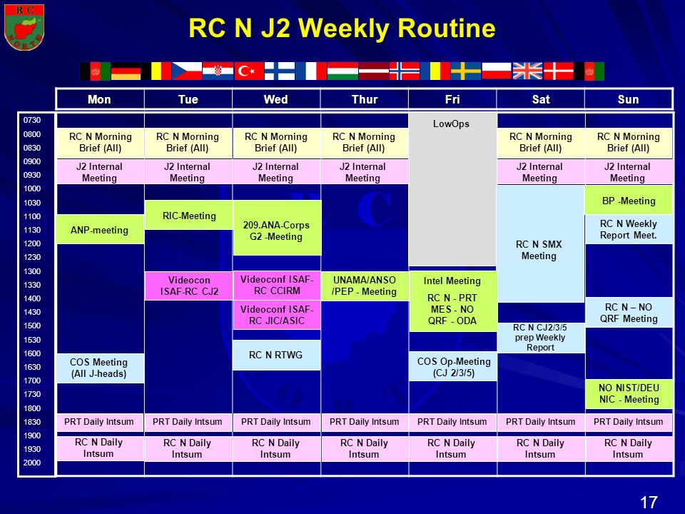 RC N J2 Weekly Routine Mon Tue Wed Thur Fri Sat Sun LowOps