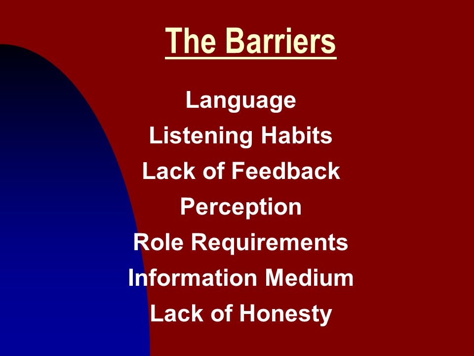 The Barriers Language Listening Habits Lack of Feedback Perception