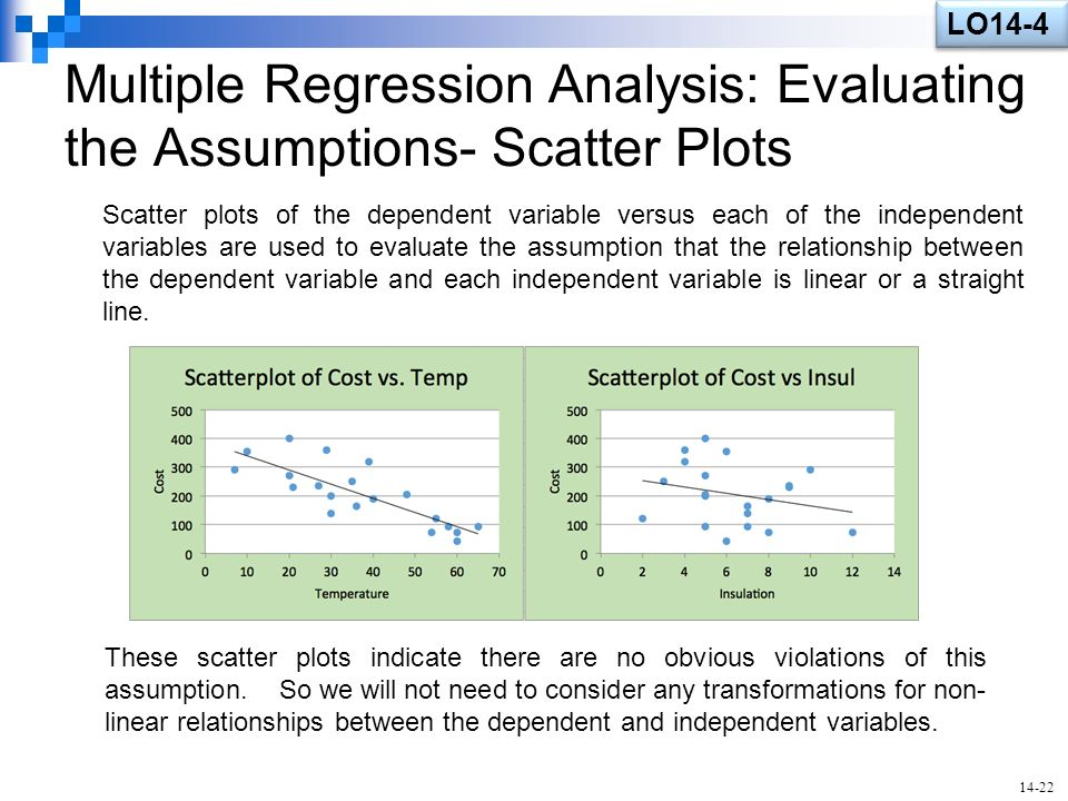 regression analysis and dependent var In which case, so2 is your dependent variable, and all the rest are independent variables independent variables are the ones you measure, the ones you are sure about and will not change dependent variables are ones you are calculating, the ones that.