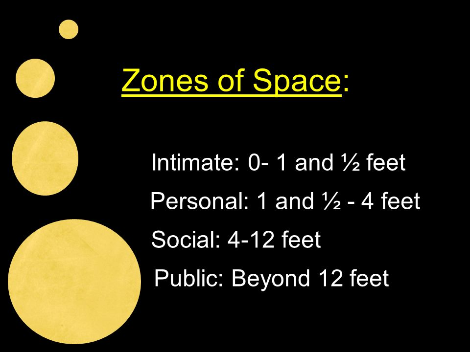 Zones of Space: Intimate: 0- 1 and ½ feet Personal: 1 and ½ - 4 feet