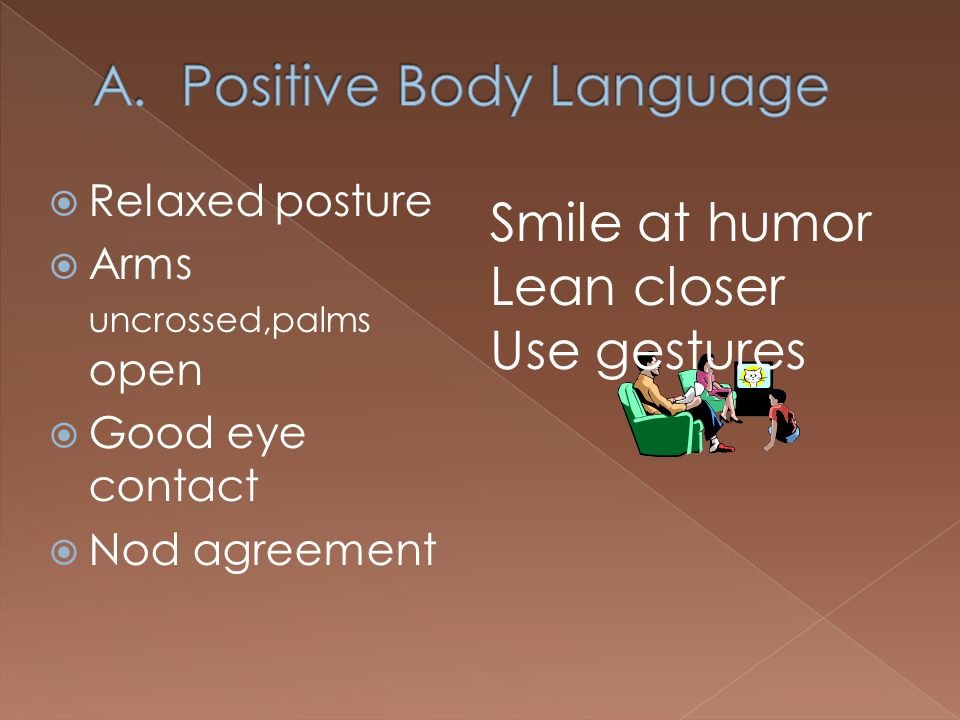 A. Positive Body Language