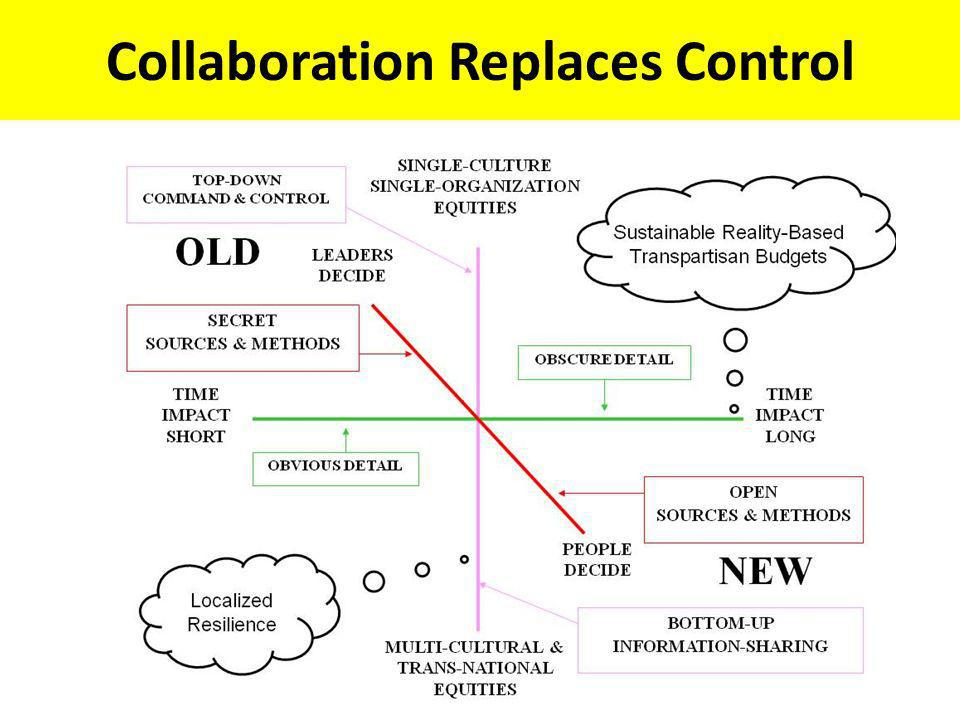 Collaboration Replaces Control