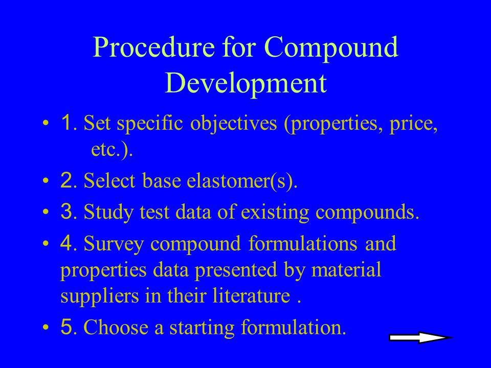 Compounding Technique - ppt download