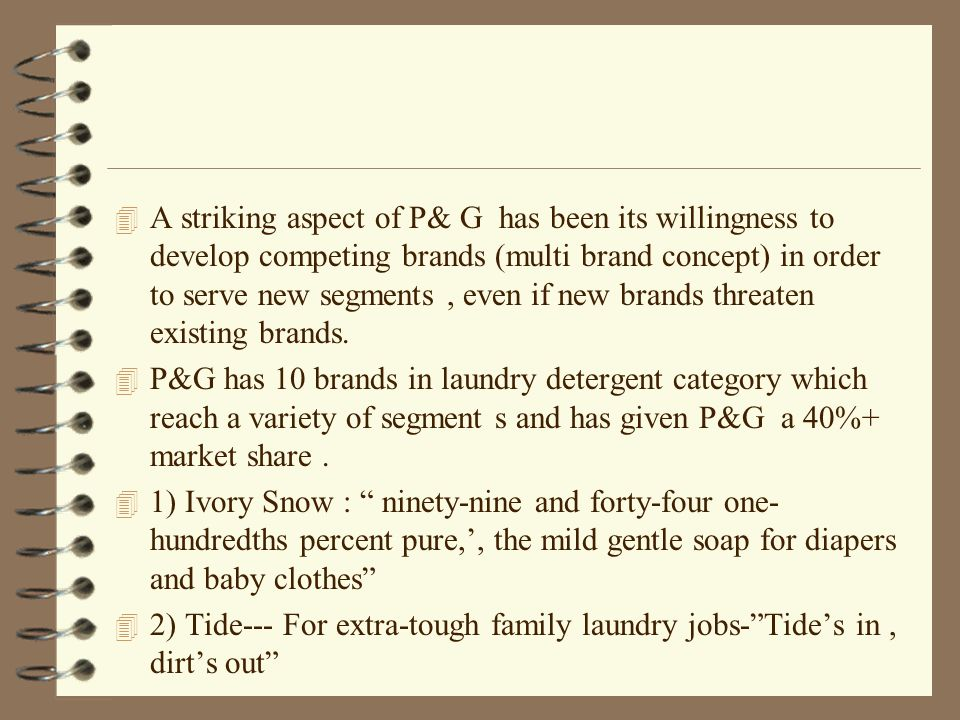 Difference Between Product And Brand
