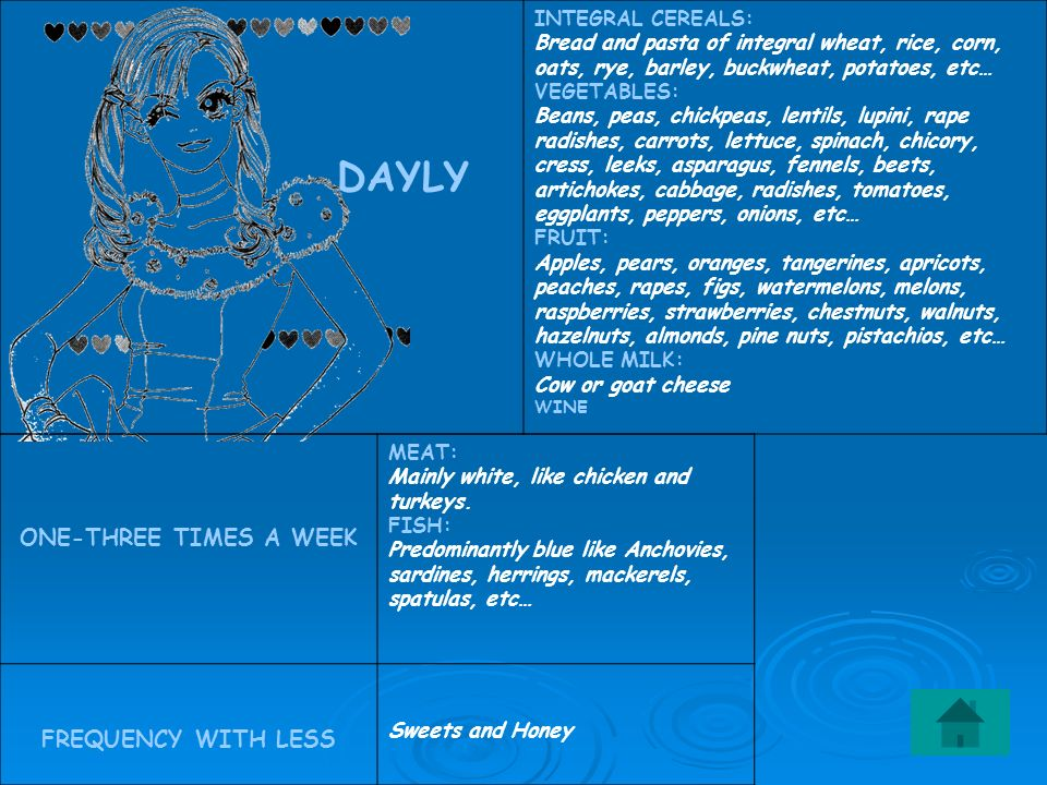 DAYLY ONE-THREE TIMES A WEEK FREQUENCY WITH LESS INTEGRAL CEREALS: