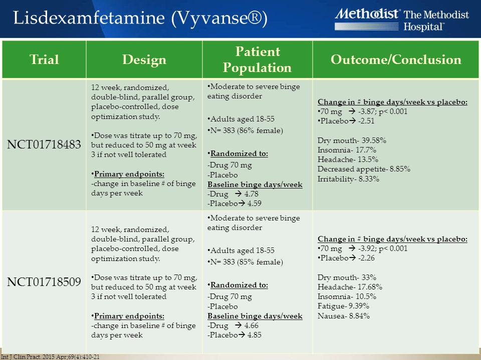 Psychopharmacology Update - ppt download