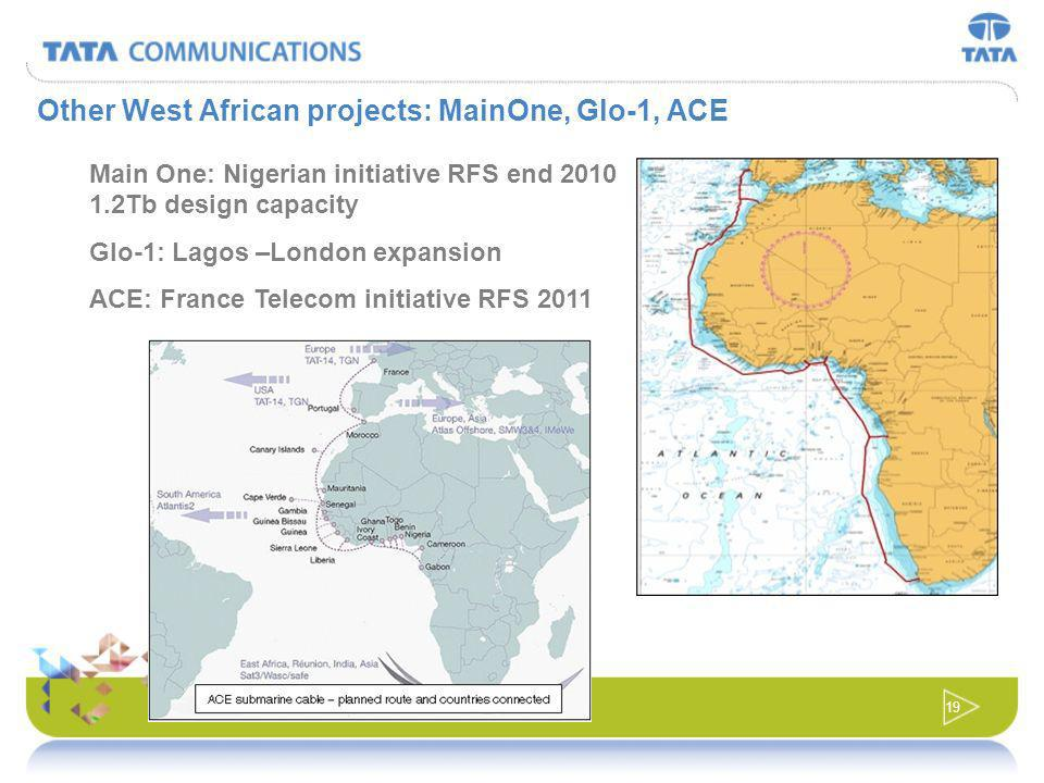 Other West African projects: MainOne, Glo-1, ACE