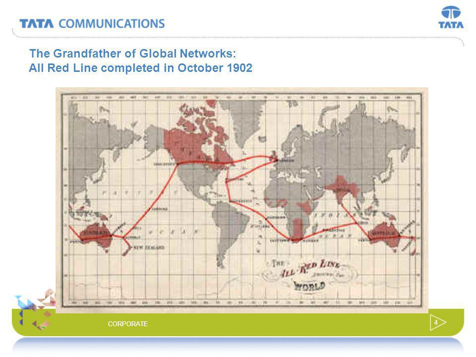 The Grandfather of Global Networks: All Red Line completed in October 1902