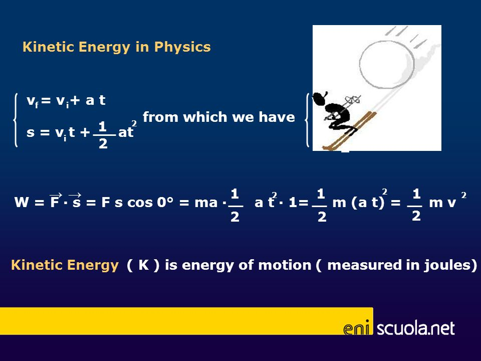 Kinetic Energy in Physics
