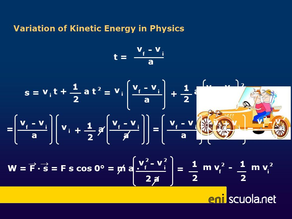 Variation of Kinetic Energy in Physics