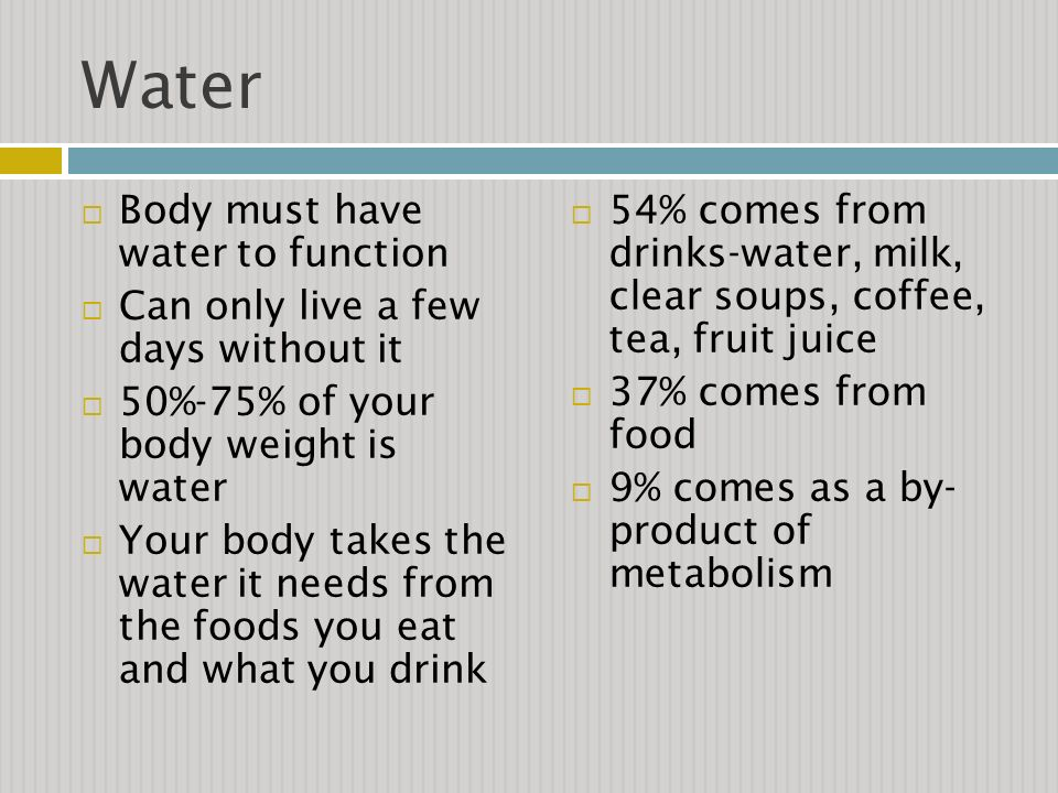 Water Body must have water to function