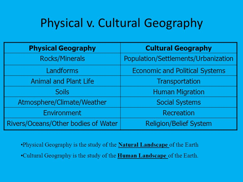 Physical Geography  - ppt video online download