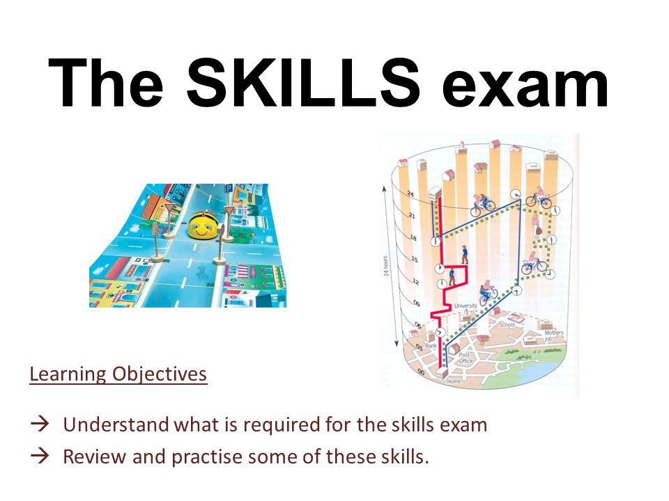 The SKILLS exam Learning Objectives