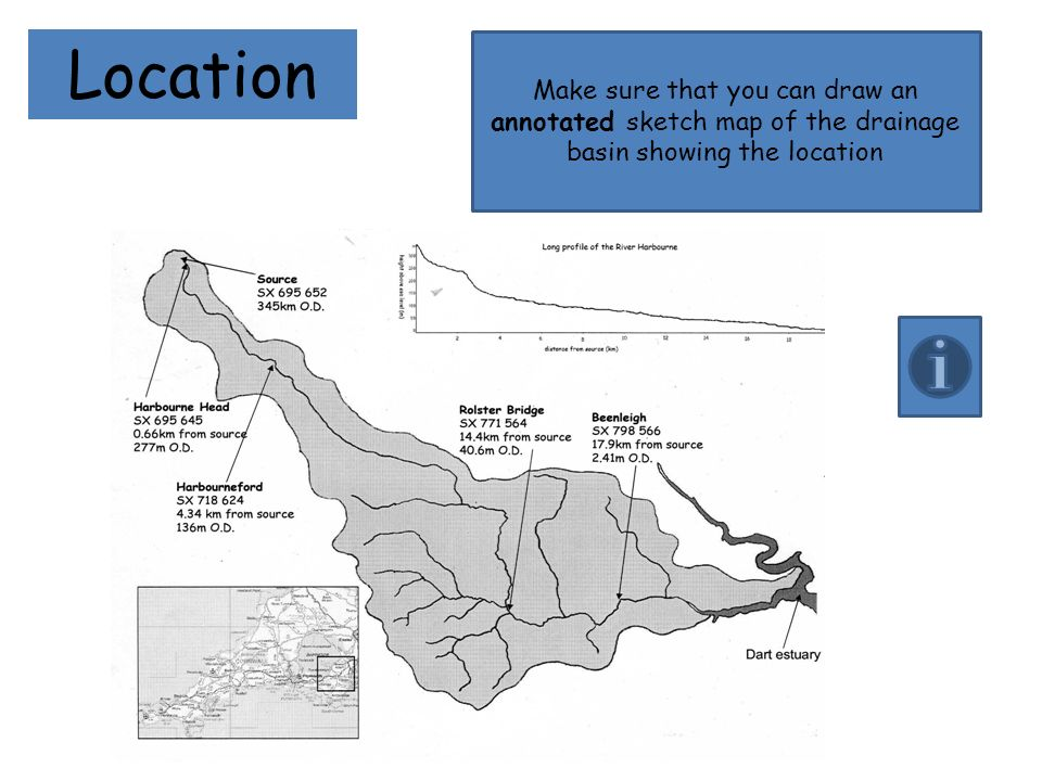 Location Make sure that you can draw an annotated sketch map of the drainage basin showing the location.