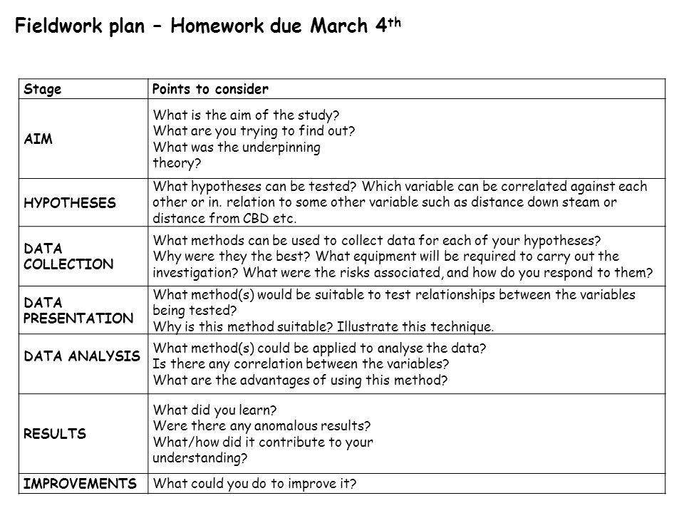 Fieldwork plan – Homework due March 4th