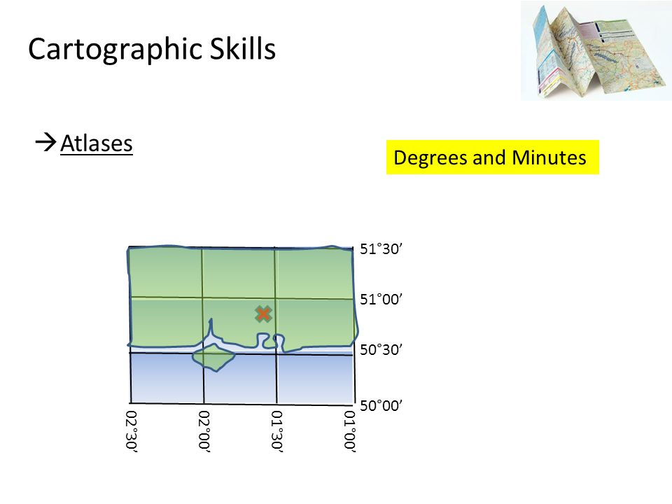 Cartographic Skills Atlases Degrees and Minutes 51°30' 51°00' 50°30'