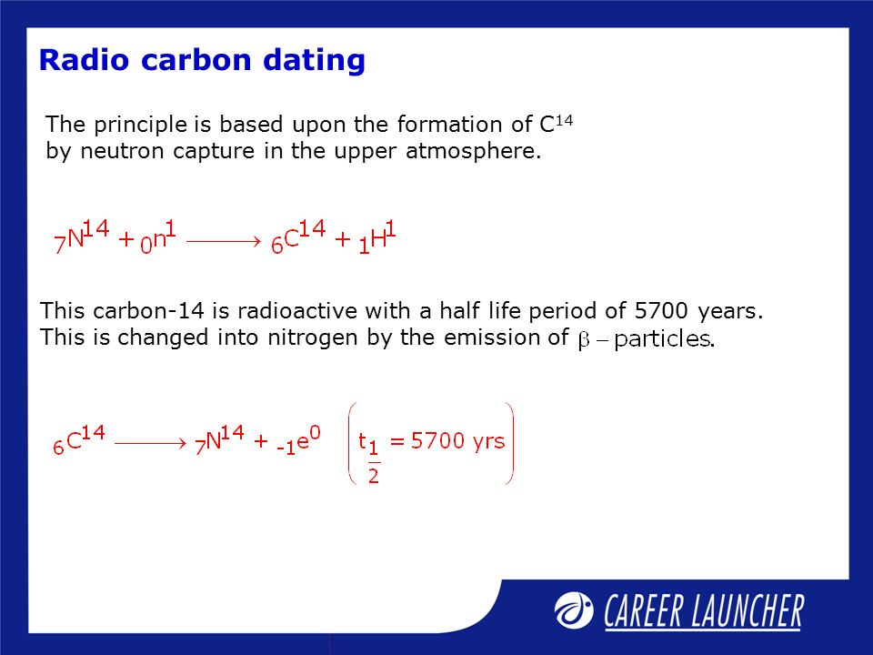 Principles of radiocarbon dating