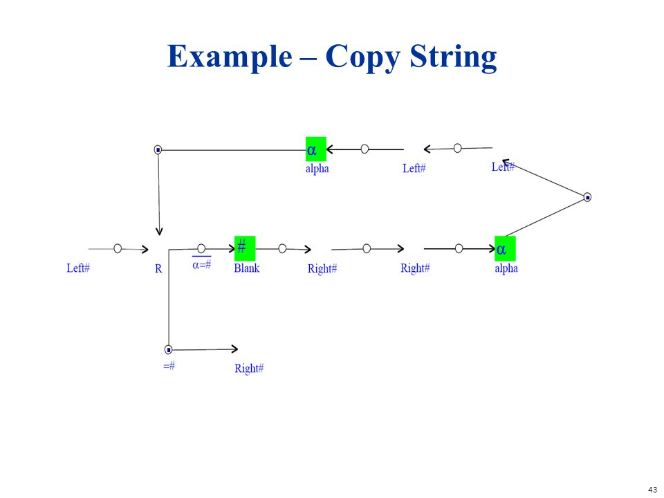Example – Copy String