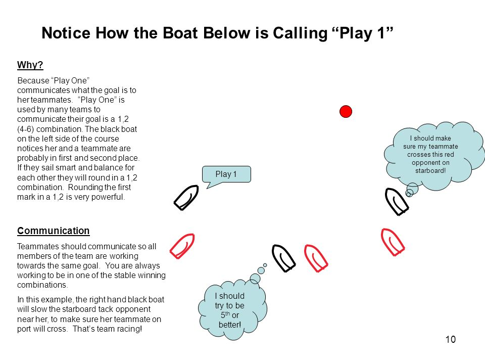 Notice How the Boat Below is Calling Play 1