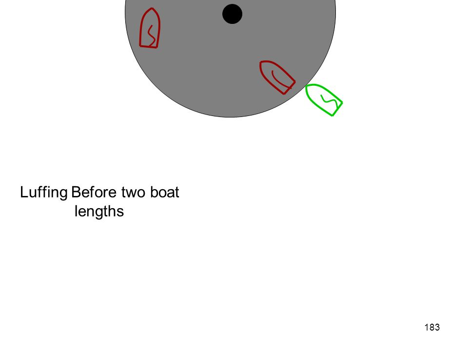Luffing Before two boat lengths