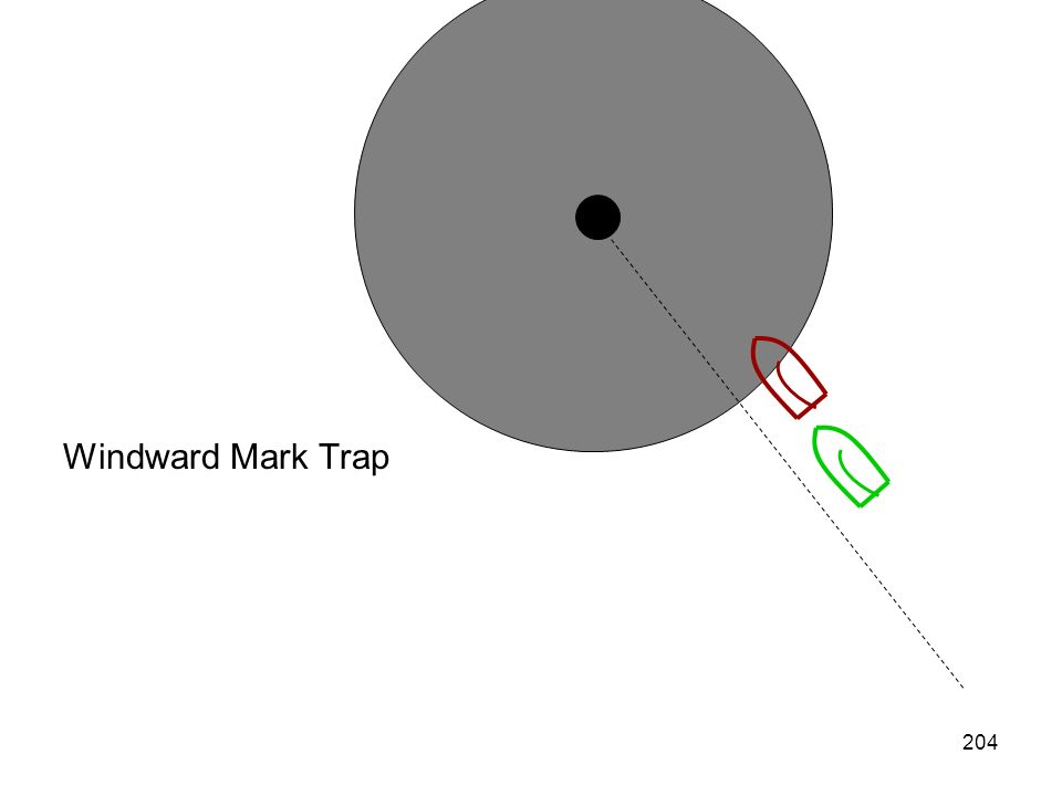 Windward Mark Trap