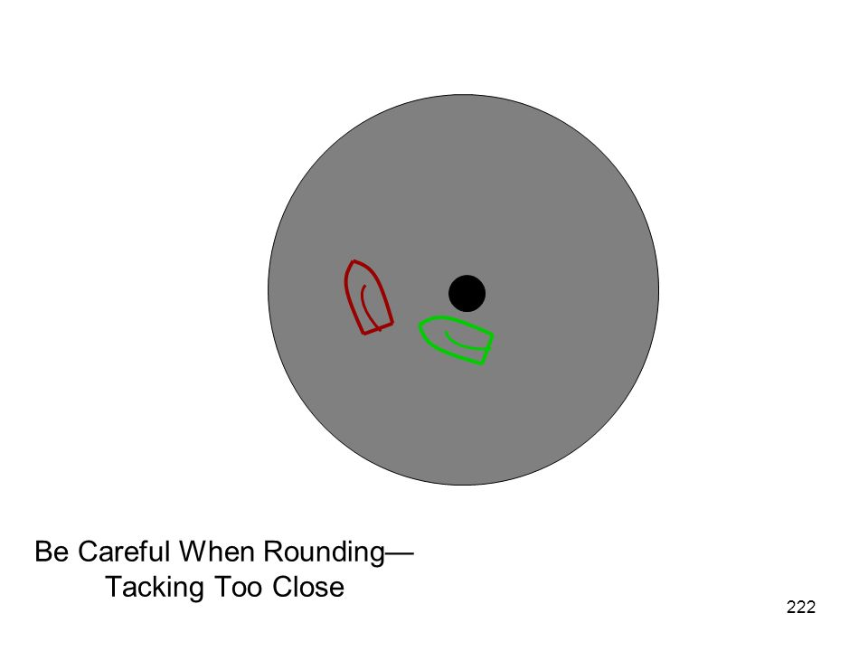 Be Careful When Rounding—Tacking Too Close