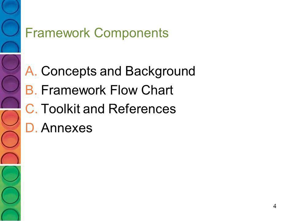 Framework Components Concepts and Background Framework Flow Chart Toolkit and References Annexes