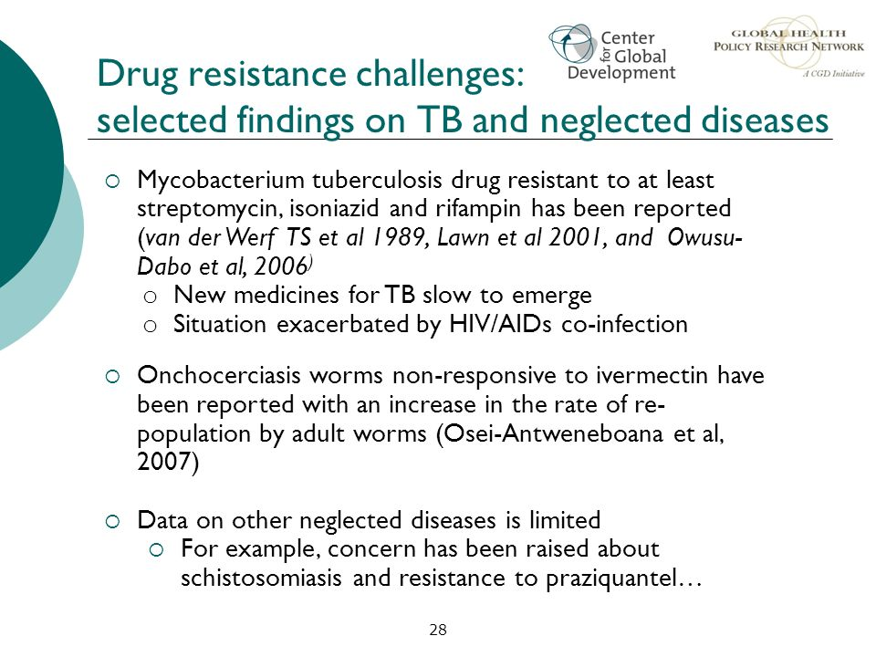 Drug resistance challenges: selected findings on TB and neglected diseases