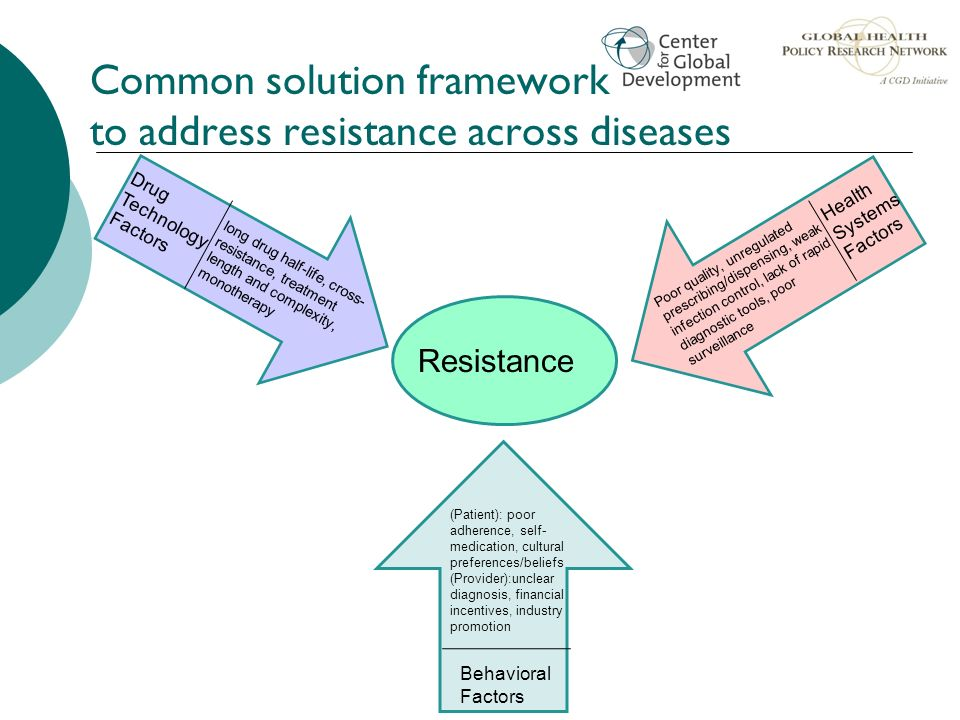 Common solution framework to address resistance across diseases