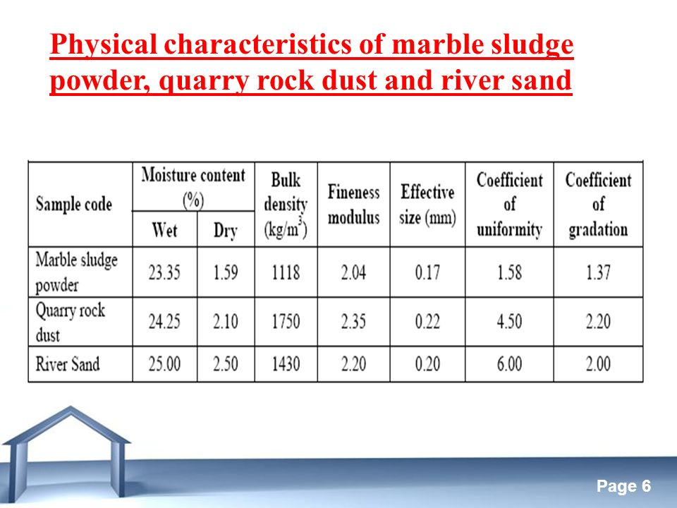 Marble And Quarry Dust As Additives In Concrete Ppt