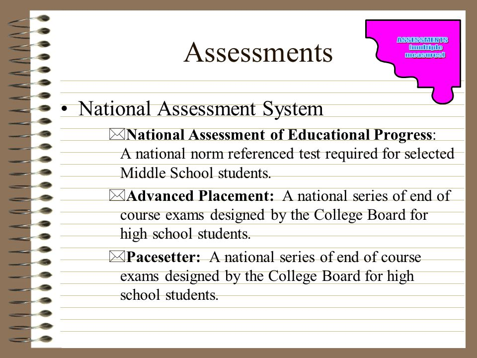 Assessments National Assessment System