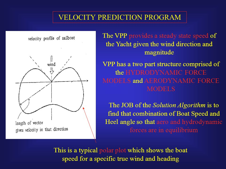 3 velocity prediction program