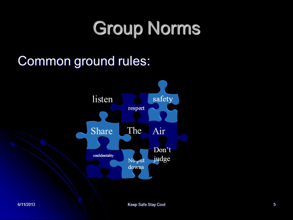 Group Norms Common ground rules: listen Share The Air safety