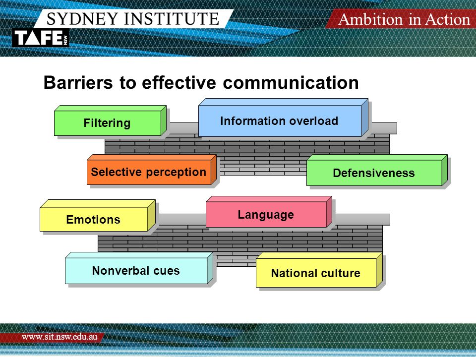 evaluate strategies to overcome barriers to communication