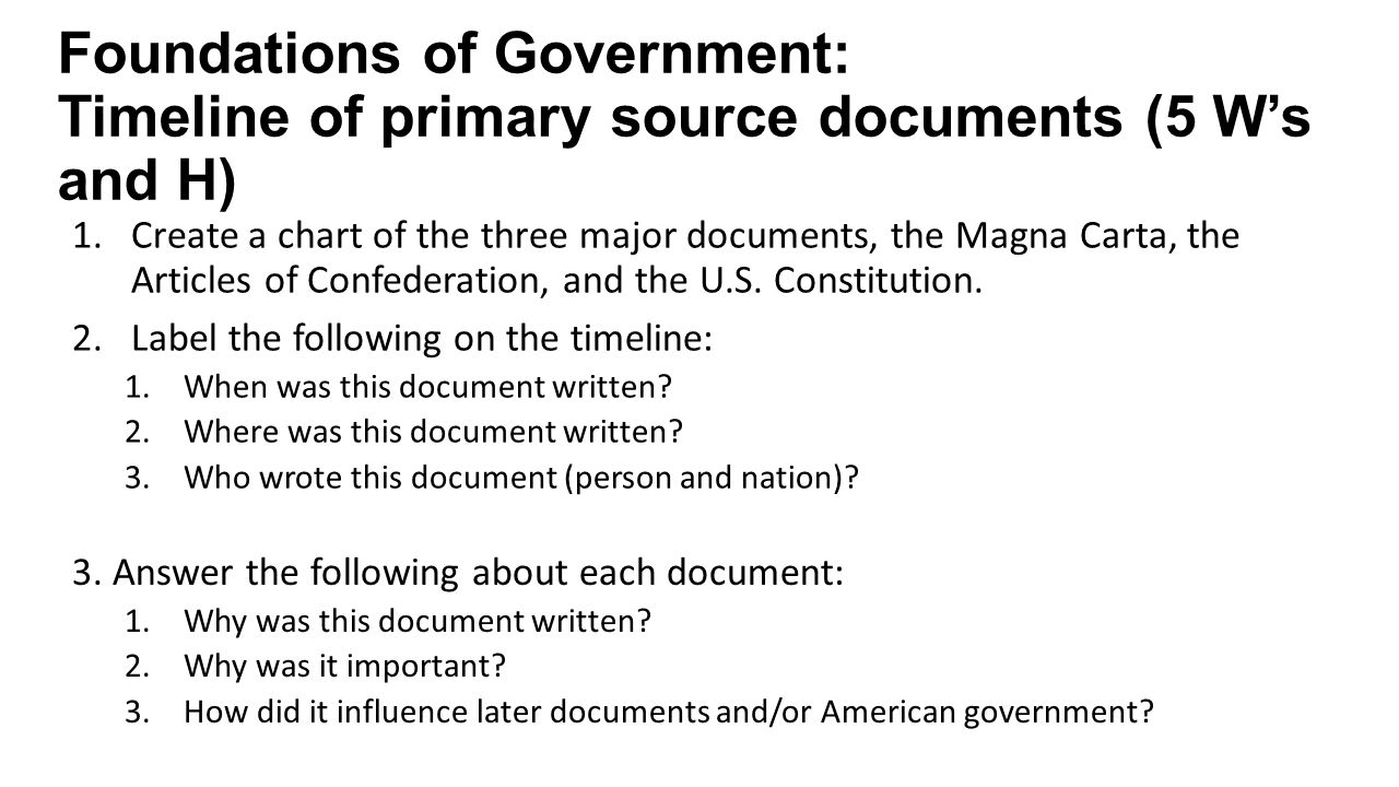 Foundations of Government: Timeline of primary source documents (5 W's and H)
