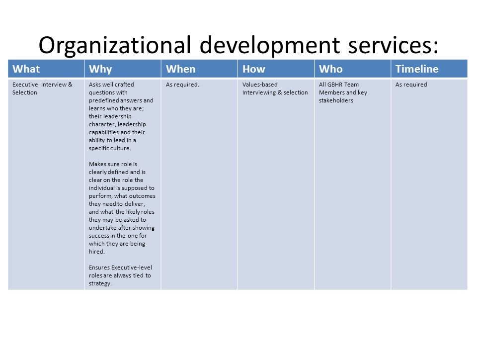 Organizational development services: