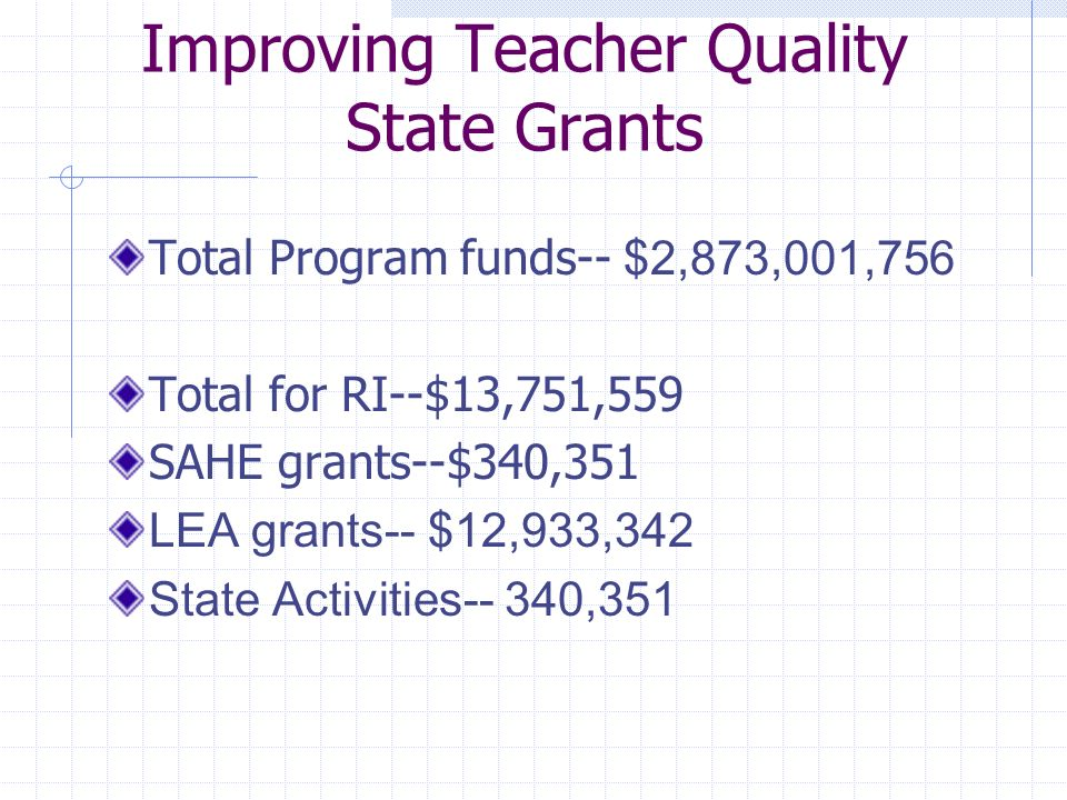 Improving Teacher Quality State Grants