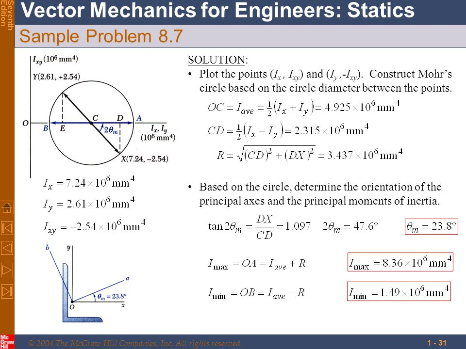 Chapter 8 Distributed Forces: Moments of Inertia - ppt download