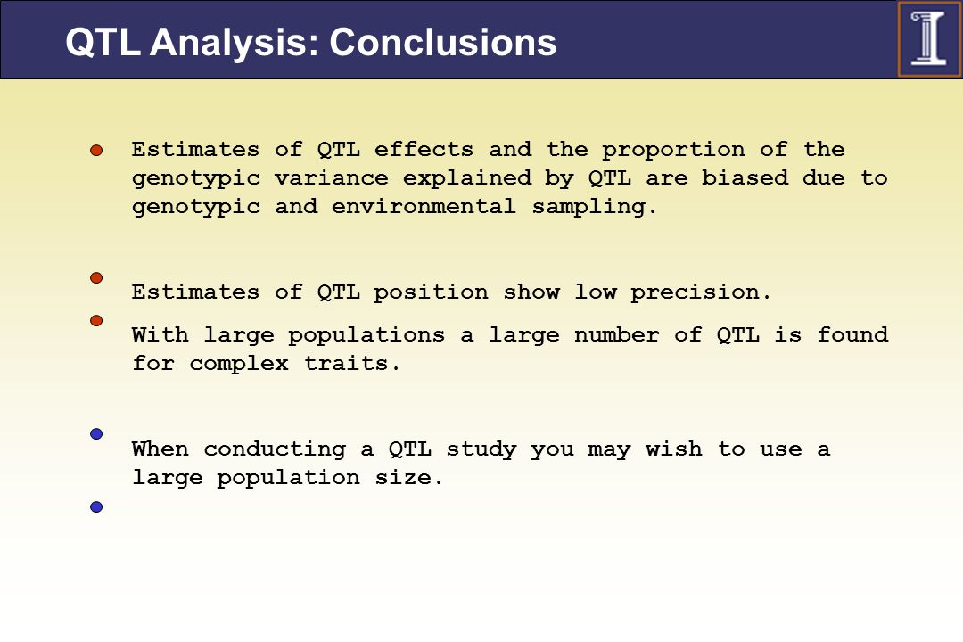 QTL Analysis: Conclusions