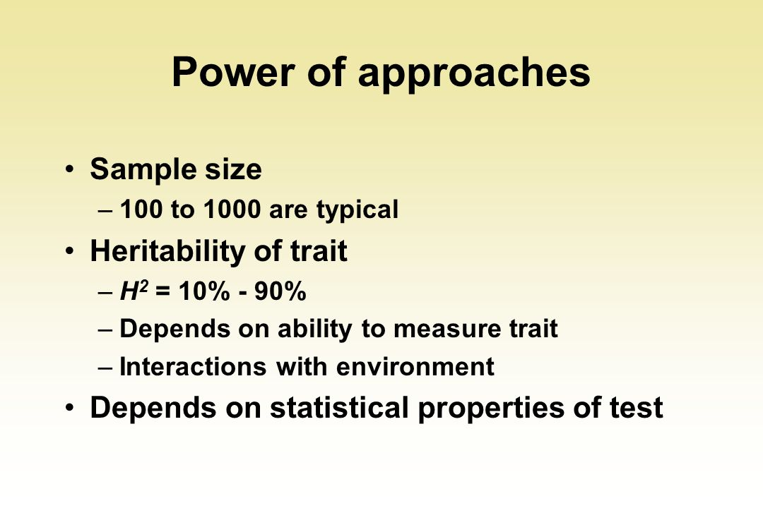 Power of approaches Sample size Heritability of trait
