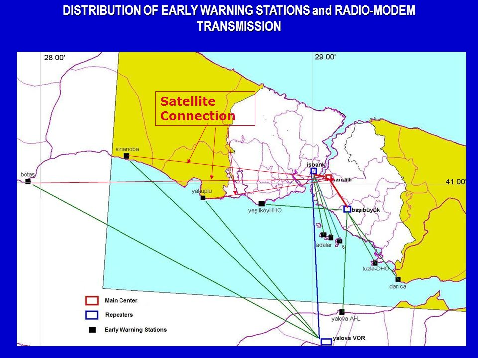 DISTRIBUTION OF EARLY WARNING STATIONS and RADIO-MODEM TRANSMISSION
