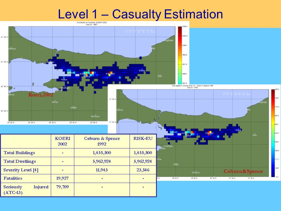 Level 1 – Casualty Estimation